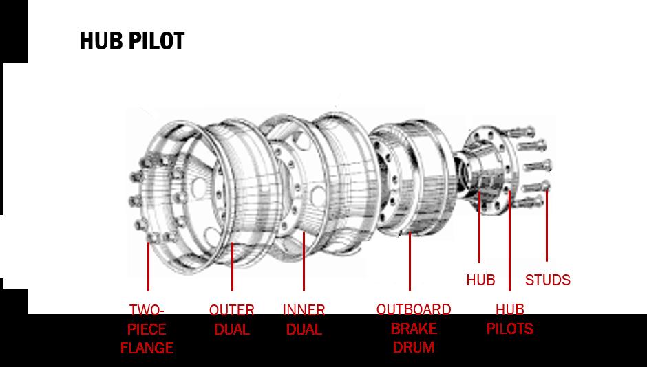 Hub Pilot.png