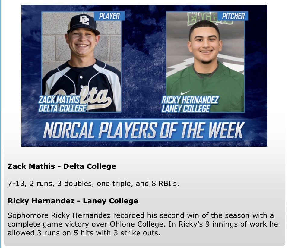 NorCal Player of the Week 2/21/2019