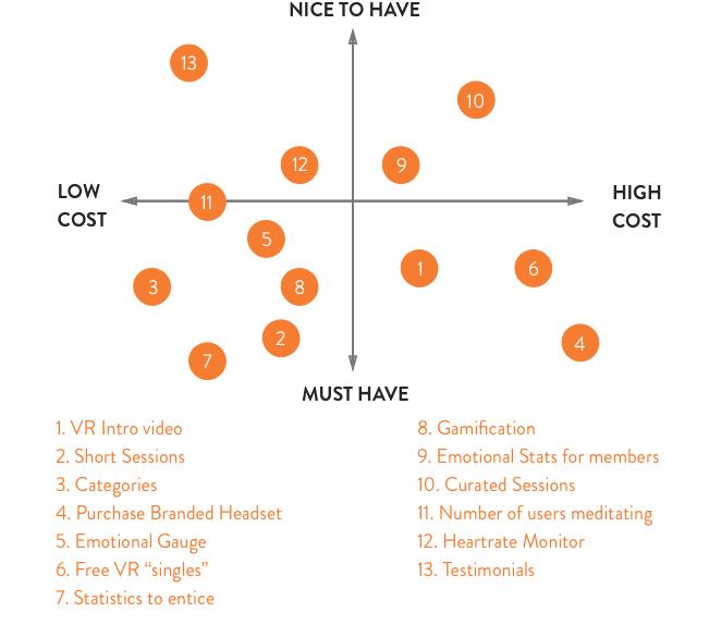 HS FP chart.png