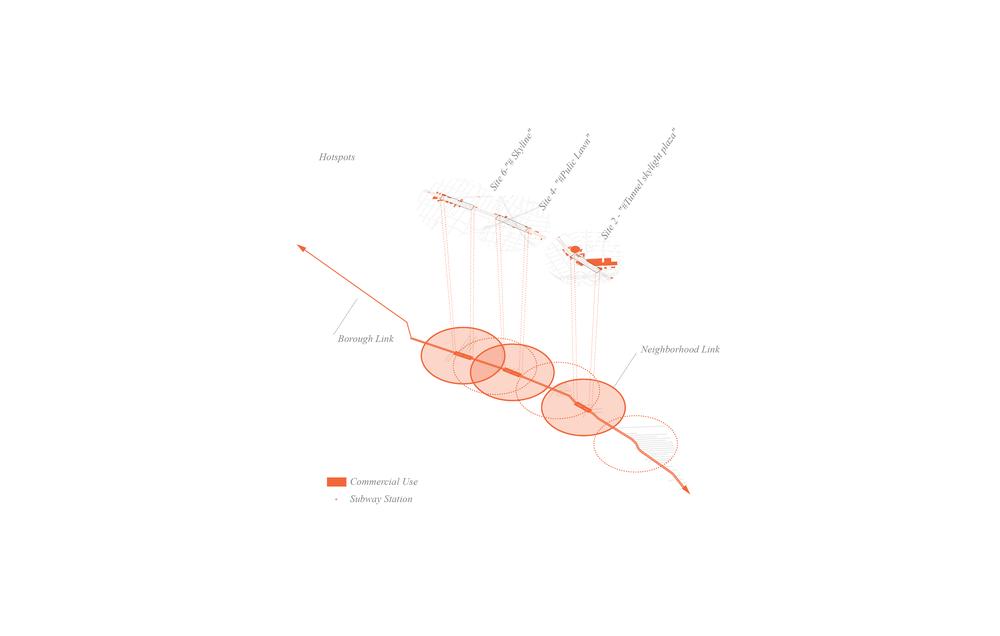 """#""""Bi-LINK Hotspots"""" #ConceptDiagram"""