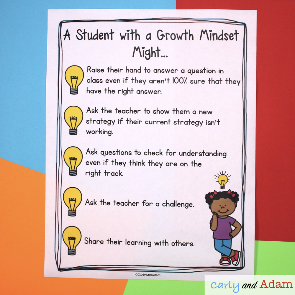 Introduce Growth Mindset Instagram IMAGES.003.jpeg