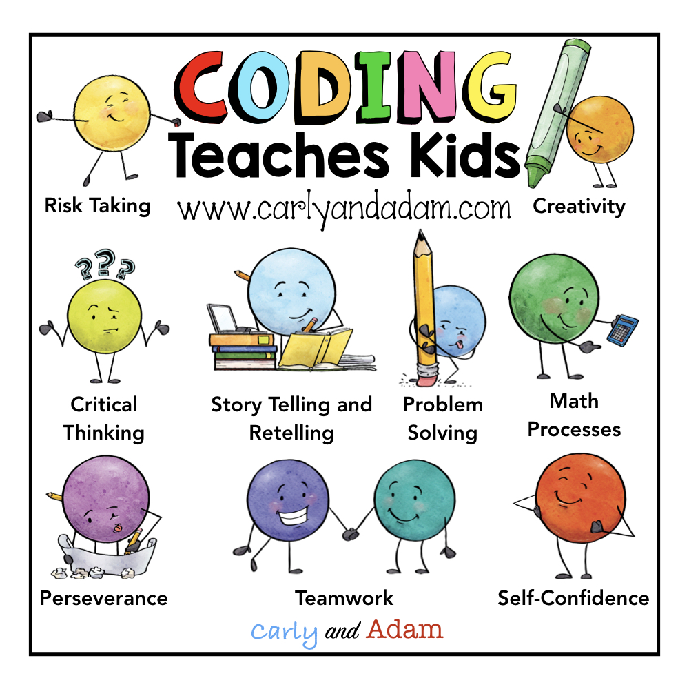 Intro to Unplugged Coding: Why We Need to Be Teaching Kids Coding and How to Get Started