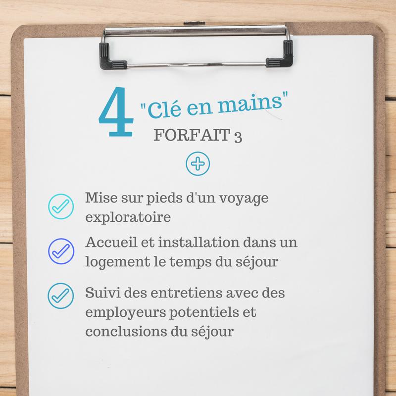 Forfait4-Migraxion-Quebec-freepik.com%22>Designed by Molostock .png