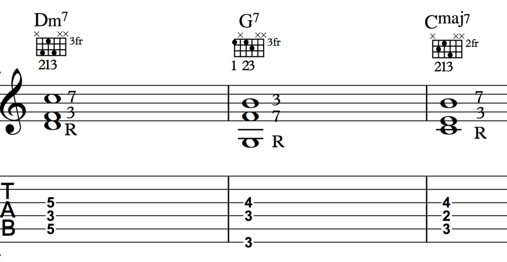 Tritone Substitutions- What Are They? — Chris Whiteman Music