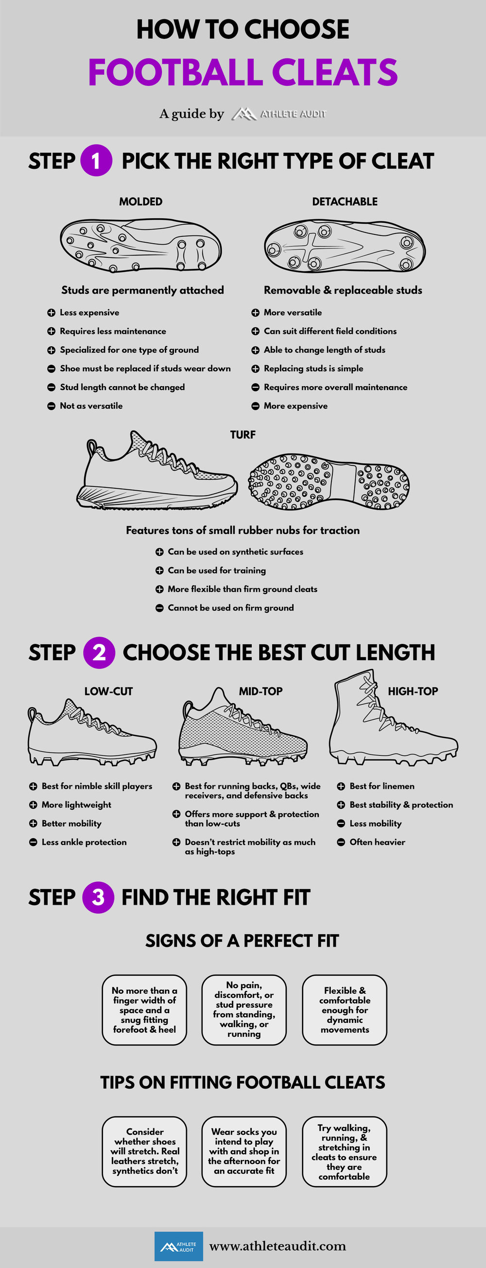 How-to-Choose-Football-Cleats-Infographic-Athlete-Audit.jpg