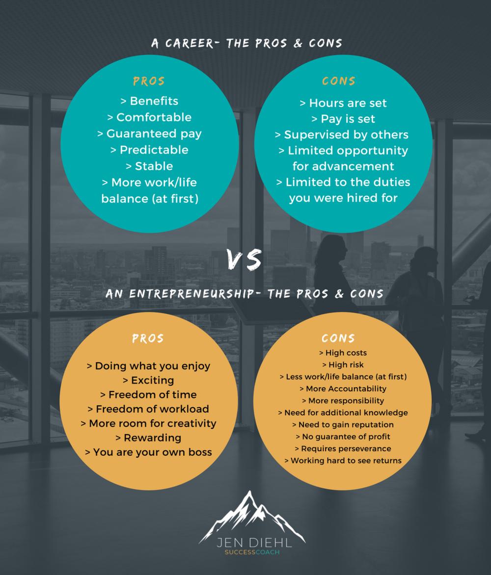 career_vs_entrepreneurship