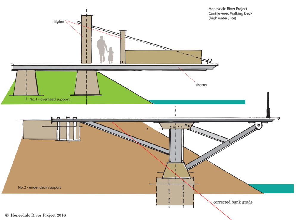 cantilever-walk-hrp.png