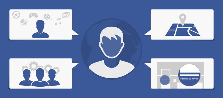 Facebook Ads: Đừng Target quá chung chung