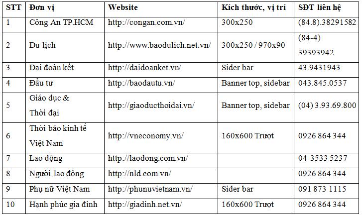 Các trang báo điện tử có thể mua banner (Demo 10 trang cho bài đỡ dài, còn lại các bạn tự tìm thêm)