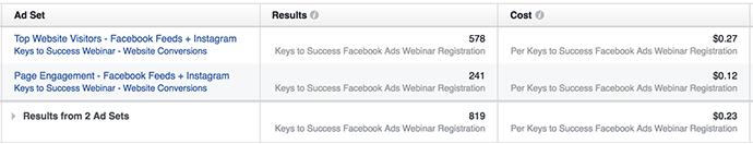 7 bí kíp để quảng cáo thành công trên Facebook - Ảnh 1