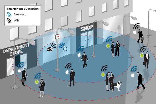 Tận dụng Wifi Marketing để tiếp cận khách hàng