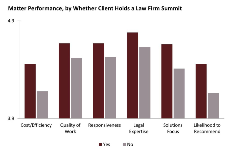 hold-law-firm-summit.png