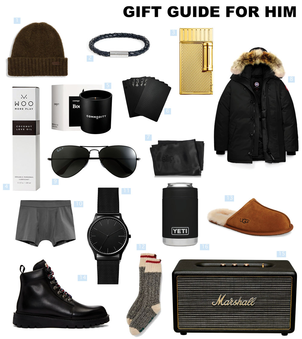 Gift Guide - For Him.jpg