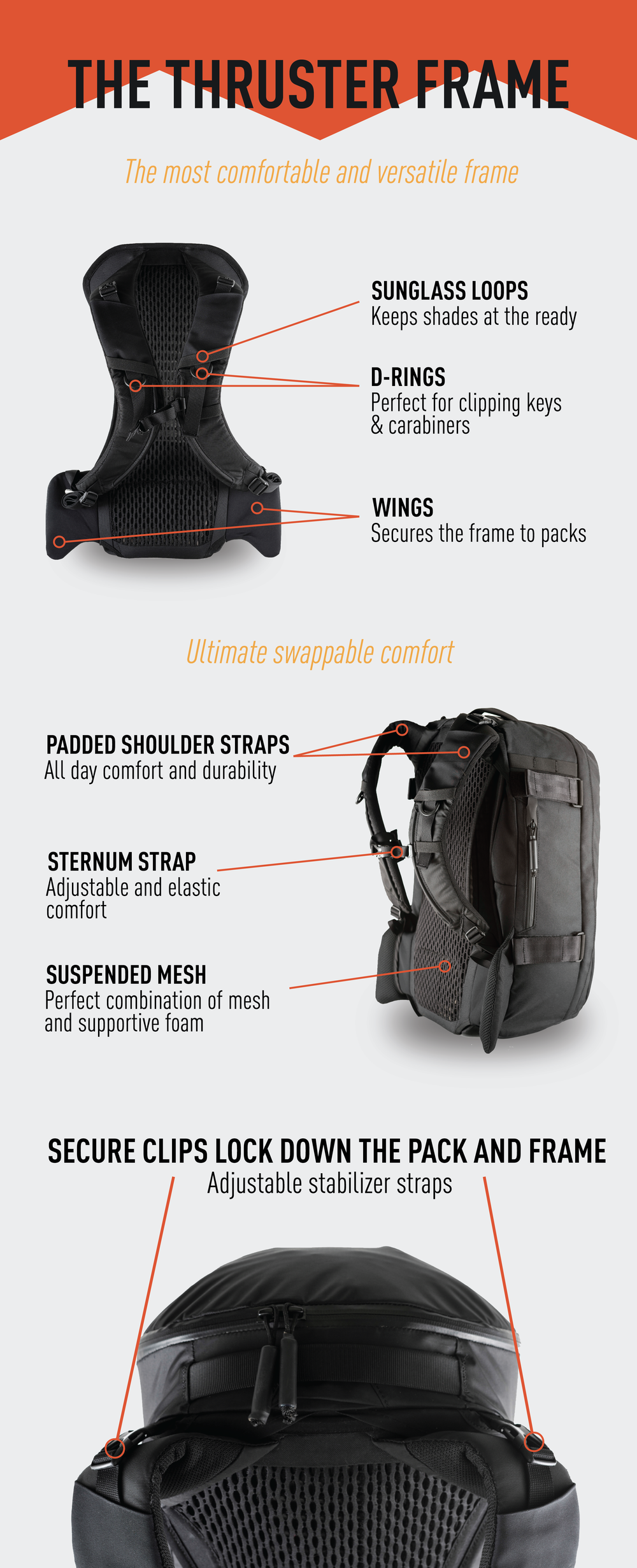 The Ultimate Backpack System: The Quiver | Indiegogo