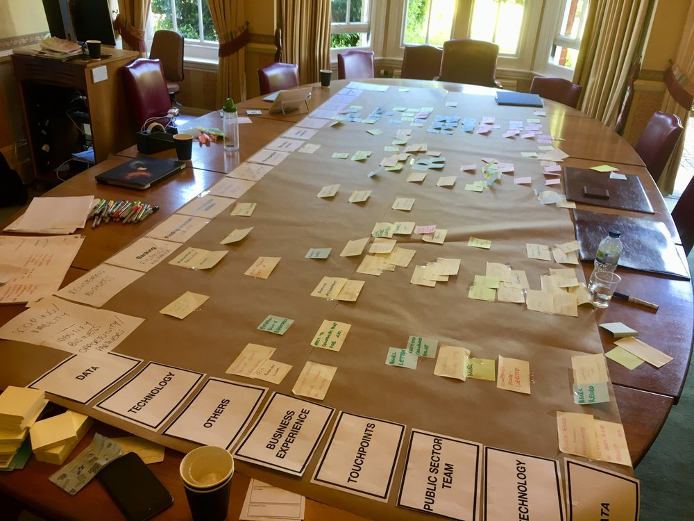 Business Journey Map at end of workshop