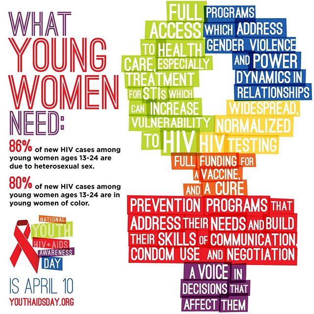 Know your status! Get tested! Today is National Youth HIV/AIDS Awareness Day! Repost from @hivalliance #hivawareness #hivawarenesscampaign #youthhivaidsawareness #youthhivawareness #youthhivprevention #knowyourstatus #gettested #reproductivehealth #nationalorganizationforwomen #swvnow