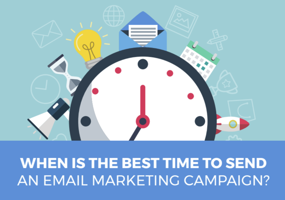 Best Time To Send Email Campaign.png