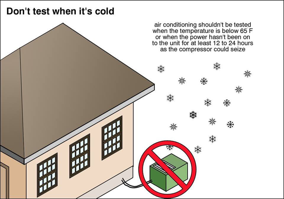 With the colder nights at this time of year, don't be surprised if I don't test the air conditioner during my inspection. My job is to find damage, not cause damage.