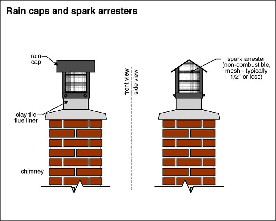 As we are nearing the time to start up the wood burning fireplace, check to see if you have a rain cap/spark arrestor on top the chimney flue. Even if your chimney flue is only used for a gas fireplace, HVAC or is abandoned - a rain cap is highly recommended.