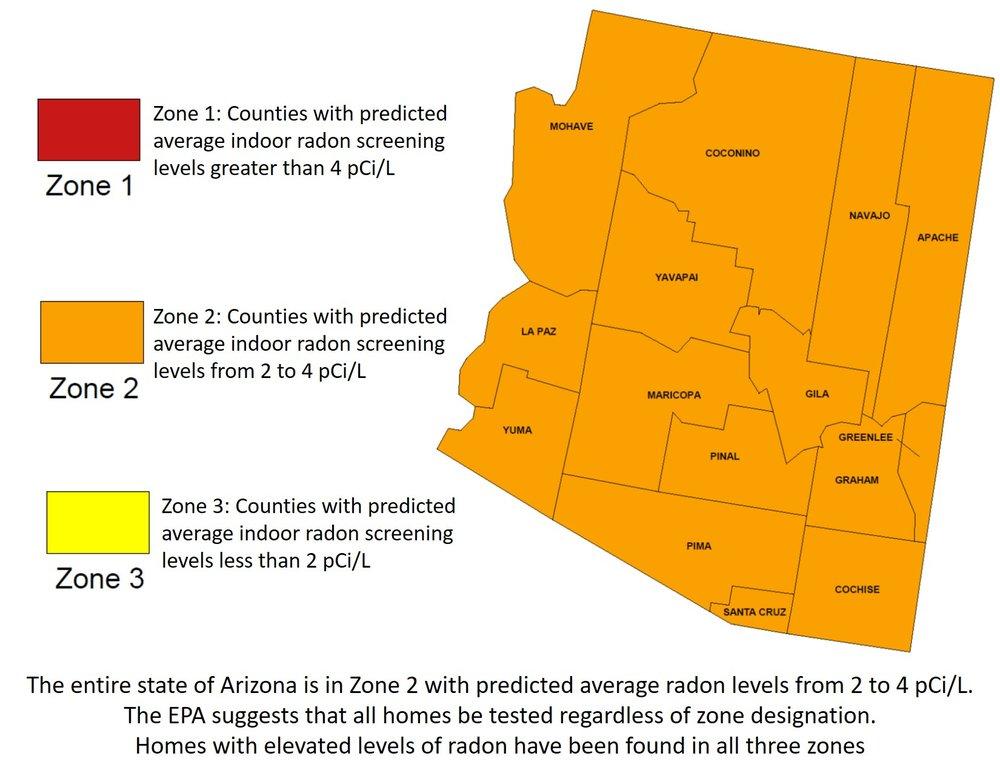 Arizona Radon Levels