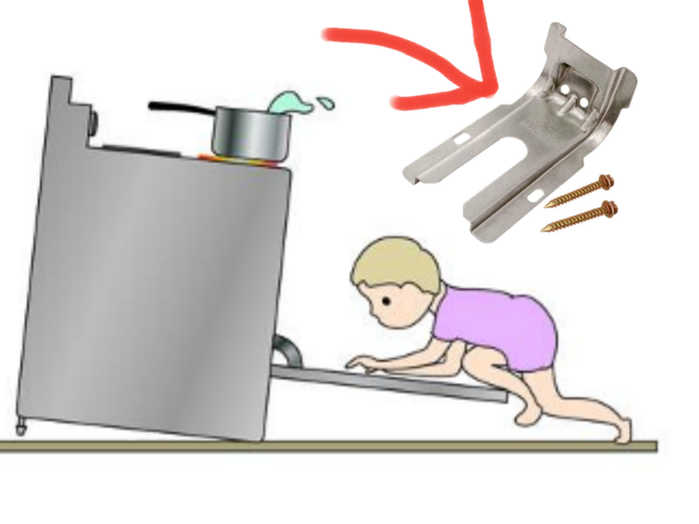 Oven anti-tip brackets are not optional. They are a simple safety device, easy to install and may prevent scalding, burns or even death.