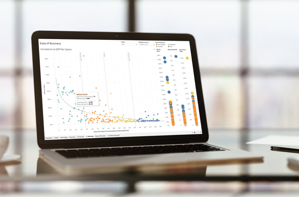 Free Accelerator for Tableau