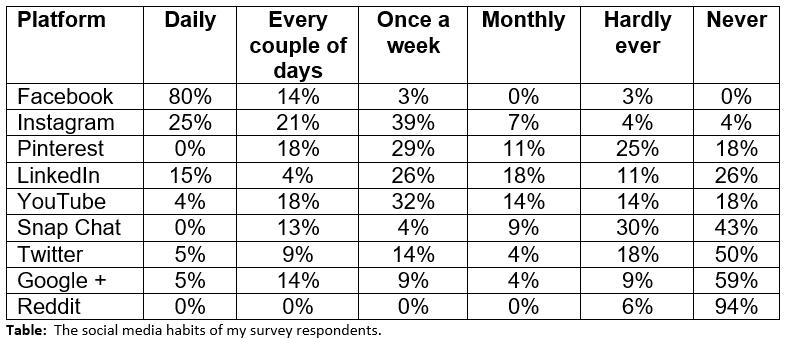 social media habits 4.png