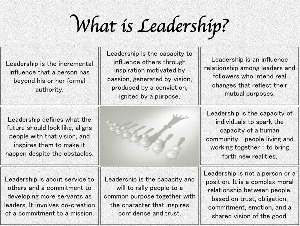 StrengthsFinder Sinagpore - Definition of Leadership.jpg