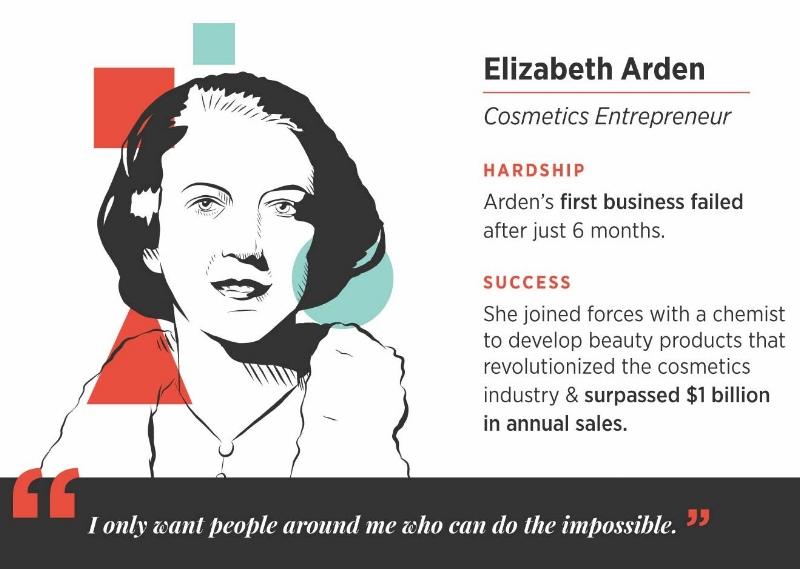 Elizabeth Arden career success