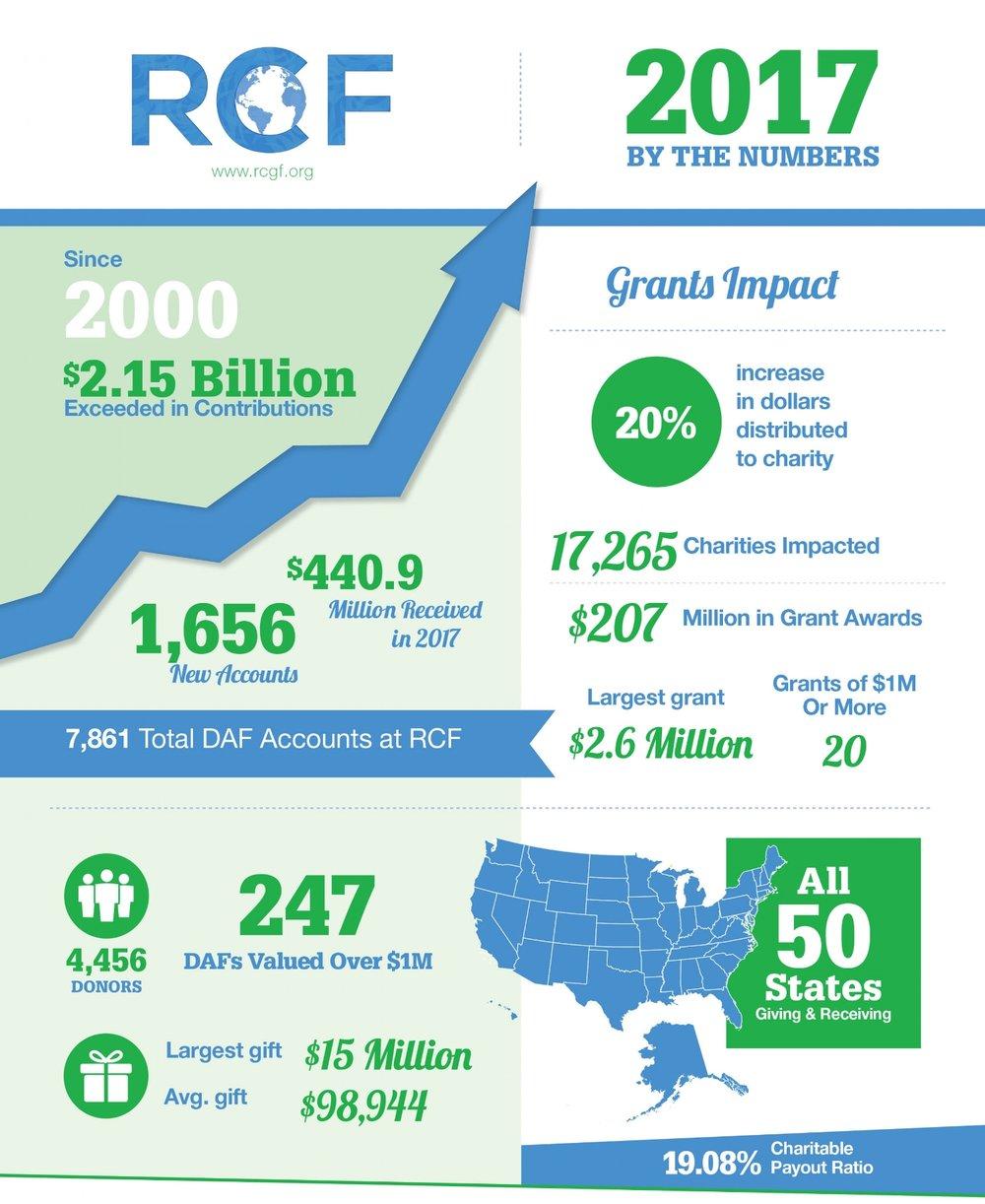 RenPSG_2018_YearEnd_Infographic.jpg