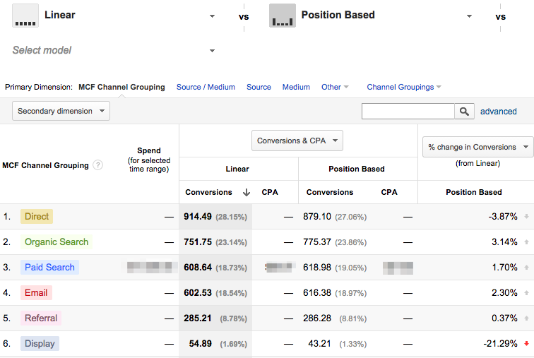 Model_Comparison_Tool_-_Google_Analytics