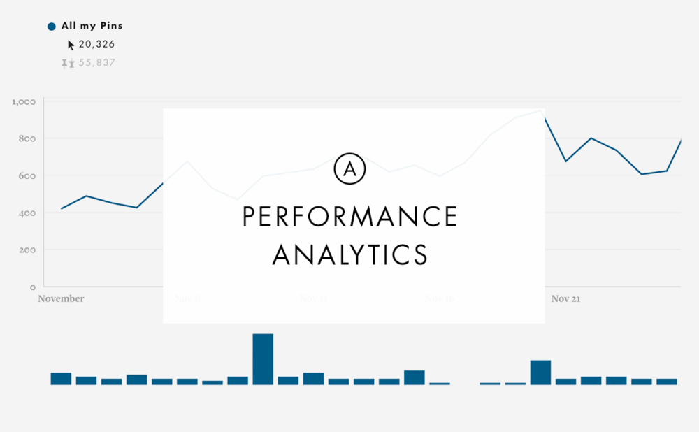 performance analytics.png