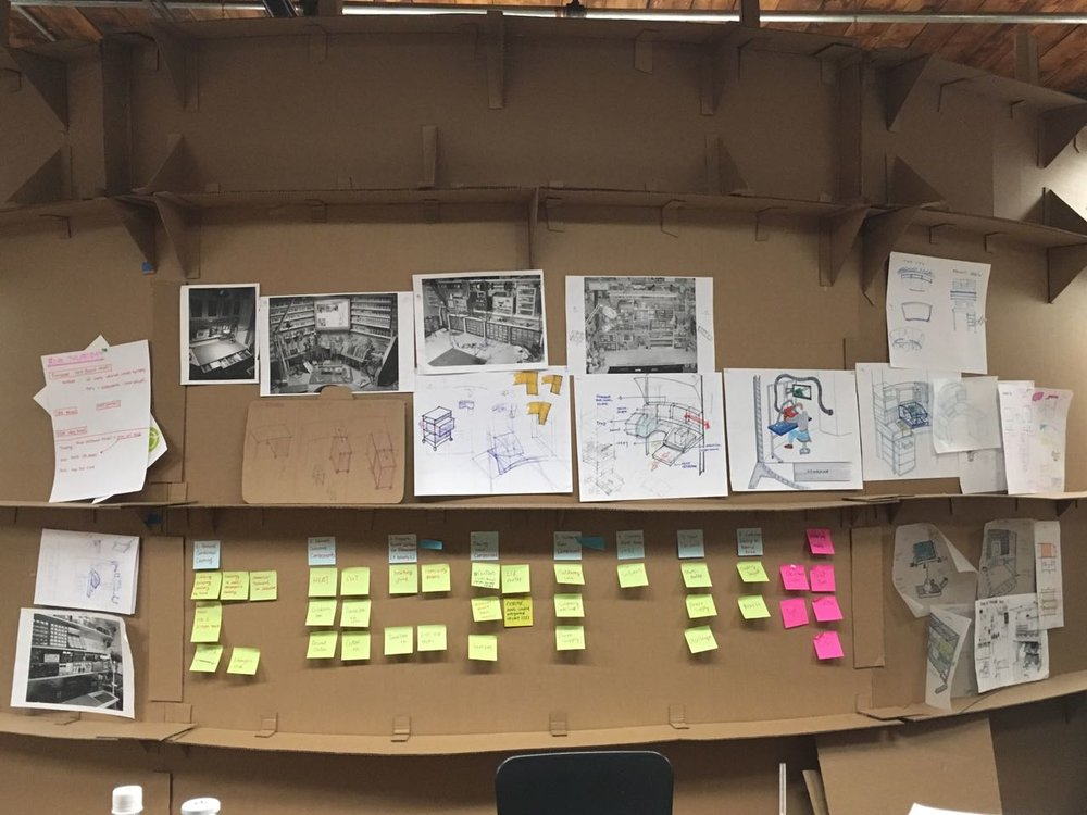 Ideation Wall