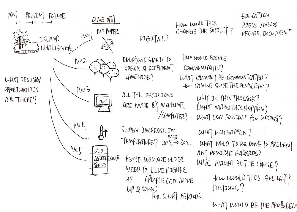 My first draft of the island idea. Click on image to see details.
