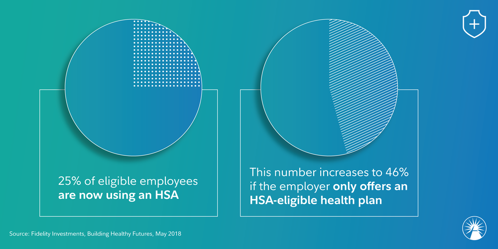 2018_06_05_HSA Healthcare Analysis Social Graphic-05 (1).png