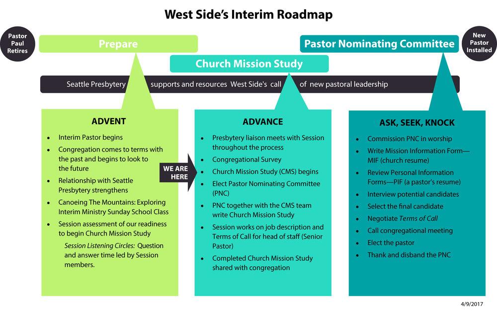 Roadmap 040917.jpg