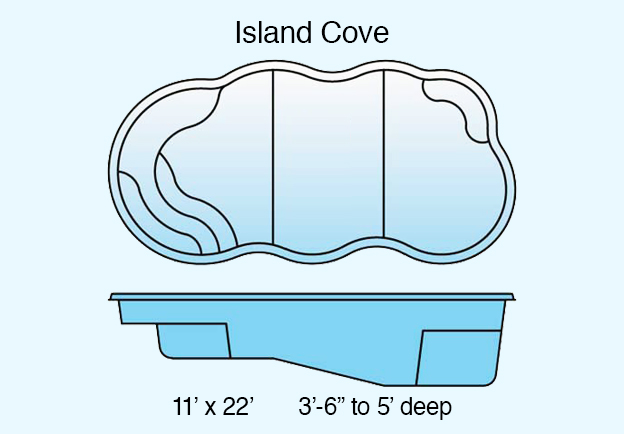 natural-island-cove-text-624x434-bluebkgd.jpg