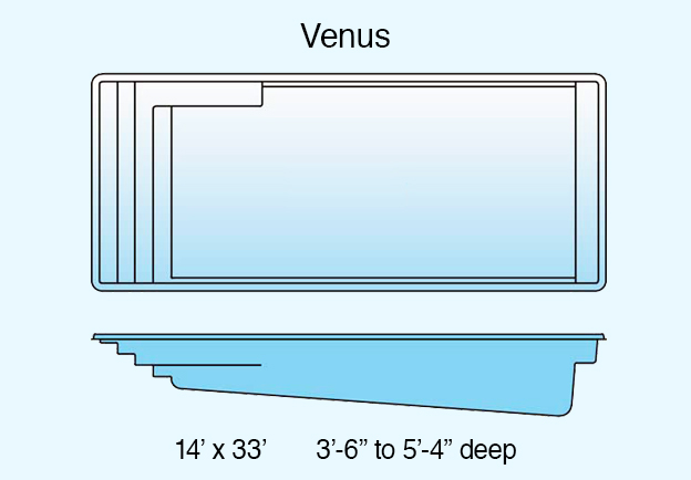 rectangle-venus-text-624x434-bluebkgd.jpg