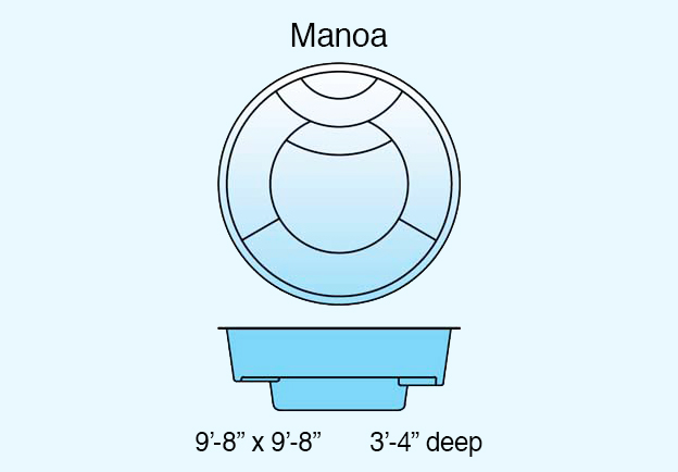 spas-manoa-text-624x434-bluebkgd.jpg