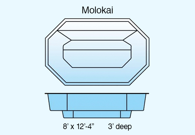 spas-molokai-text-624x434-bluebkgd.jpg