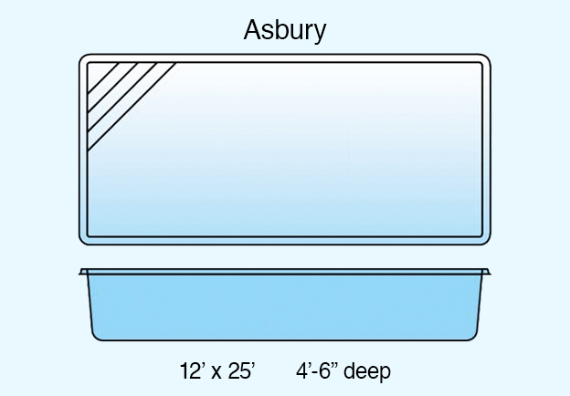 swim-spas-asbury-text-624x434-bluebkgd.jpg