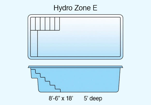 swim-spas-hydro-zone-e-text-624x434-bluebkgd.jpg