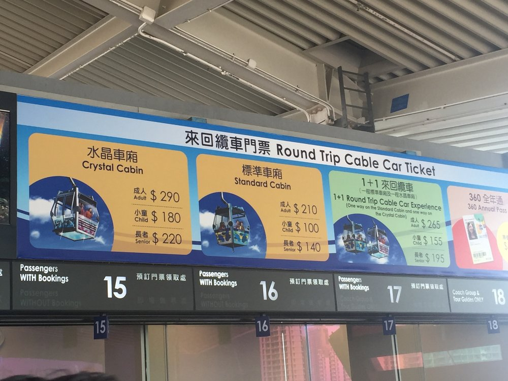 Ticket options for the cable car