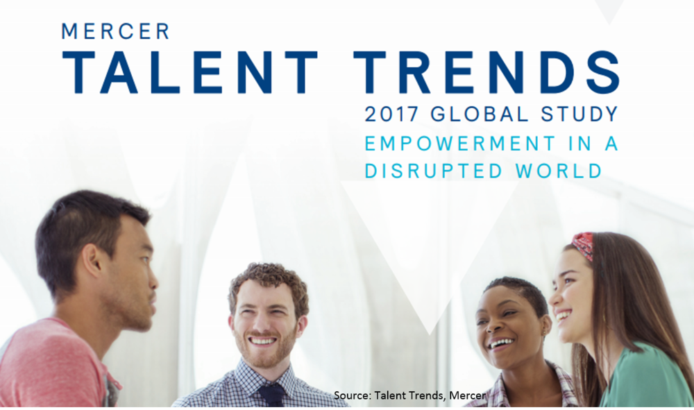 Mercer - Talent Trends    What are the biggest disruptors in the HR market? What skill set will be mostly demanded in the future? How will the workplace change? Mercer asks these and many more questions as part of their report.