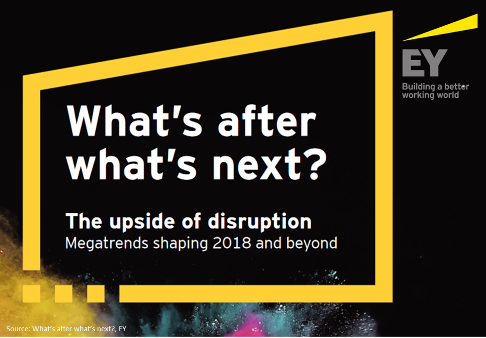 EY - Megatrends 2018   EY issued a new report on the megatrends of 2018. Three key disuptor sees EY - technology, globalization and demographics.