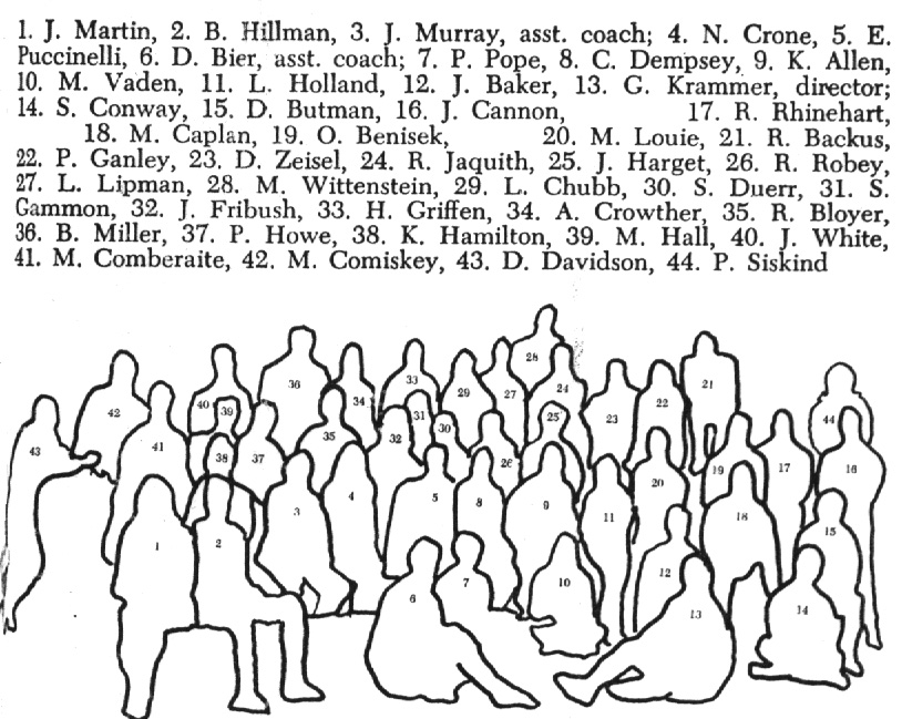 67-68 troupe 2.jpg