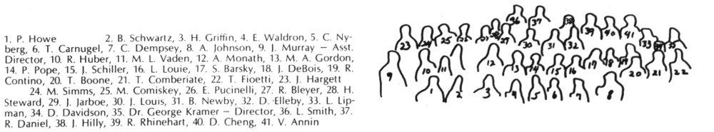 69-70 troupe 2.jpg
