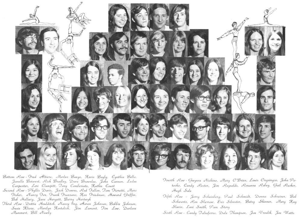 1971-72 Troupe.jpg