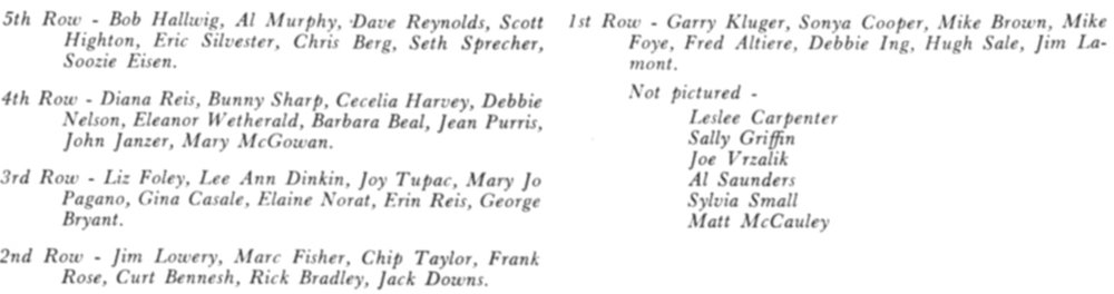 74-75 troupe 2.jpg