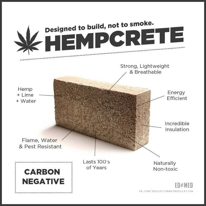 Hempcrete designed to build.jpg